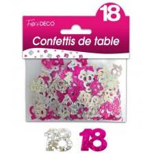 Confettis de table anniversaire 18 ans rose et argent