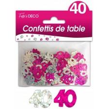Confettis 40 ans pour anniversaire rose argent